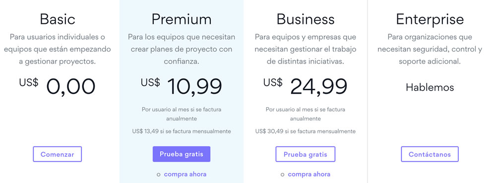 Comparativa precios de Asana